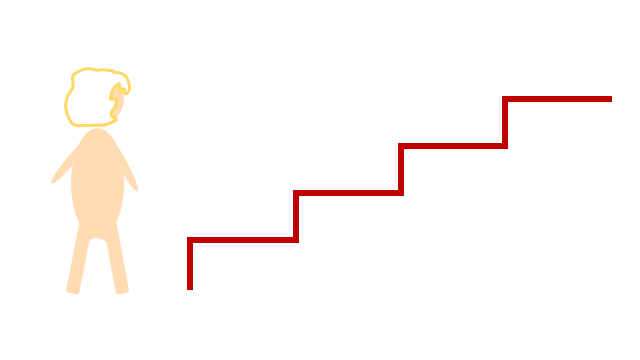 This image shows a flight of stairs. Chest pain on exertion indicates the possibility of angina.
